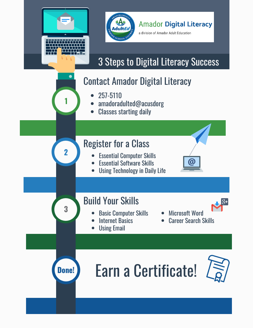 Amador Digital Literacy Success Program